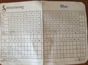Scorecard for the Blue course at Streamsong Resort
