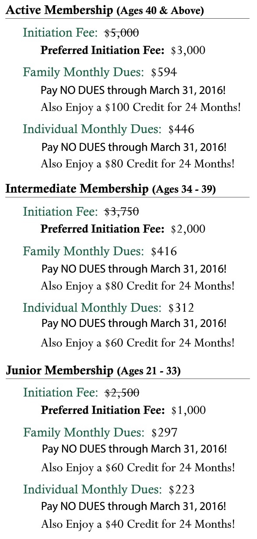 2016 NHCC Membership Fees