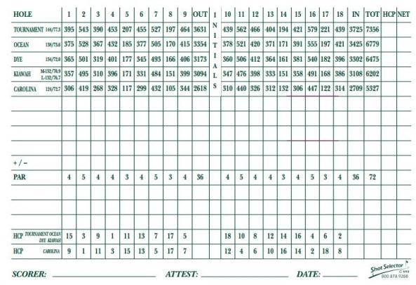 kiawah-island-ocean-course-scorecard